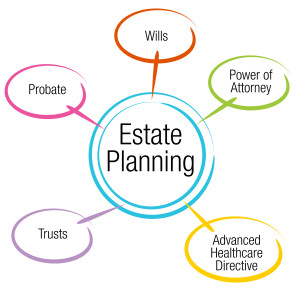 Estate Planning NJ